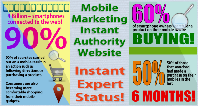 malaysia mobile marketing and mobile website